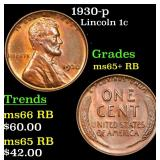 1930-p Lincoln Cent 1c Grades Gem+ Unc RB