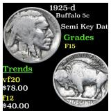 1925-d Buffalo Nickel 5c Grades f+