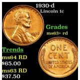 1930-d Lincoln Cent 1c Grades Select+ Unc RD
