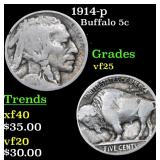 1914-p Buffalo Nickel 5c Grades vf+