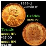 1933-d Lincoln 1c Grades Select Unc RB