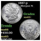 1887-p Morgan $1 Grades GEM+ Unc