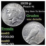 1928-p Peace $1 Grades Unc Details