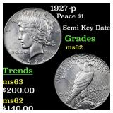 1927-p Peace $1 Grades Select Unc