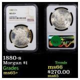 1880-s Morgan $1 Graded ms65+