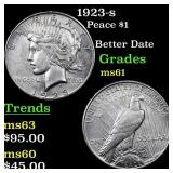 1923-s Peace $1 Grades BU+