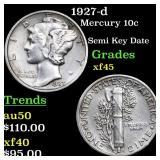 1927-d Mercury 10c Grades xf+