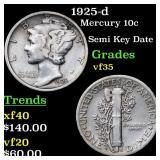 1925-d Mercury 10c Grades vf++