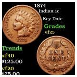 1874 Indian 1c Grades vf+