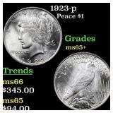 1923-p Peace $1 Grades GEM+ Unc