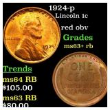 1924-p Lincoln 1c Grades Select+ Unc RB