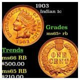 1903 Indian 1c Grades Gem+ Unc RB