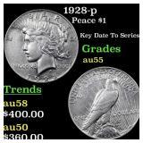 1928-p Peace $1 Grades Choice AU