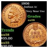 1906 Indian 1c Grades Choice AU/BU Slider