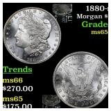 1880-s Morgan $1 Grades GEM+ Unc