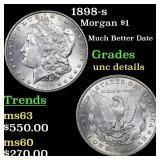 1898-s Morgan $1 Grades Unc Details