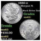 1880-o Morgan $1 Grades Select Unc