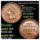 1863 Indian F-NY-270-A-1a cwt Grades Select Unc BN