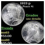 1922-p Peace $1 Grades Unc Details