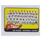 1965 Topps #57 Cardinal Team