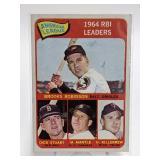 1964 RBI Leaders AL Robinson /Mantle/Killebrew #5