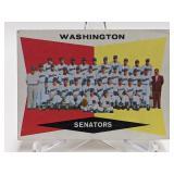 1960 Topps Washington Senators Checklist #43