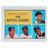 1961 Topps #41 NL Batting Leaders (Clemente/Mays)