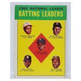 1963 Topps #1 - Batting Leaders (Musial/Aaron)
