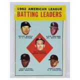 1963 Topps #2 - Batting Leaders Mickey Mantle