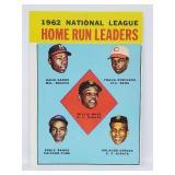1963 Topps # 3 - NL Home Run Leaders (Aaron/Mays)