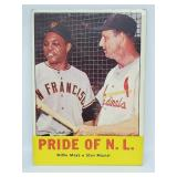 1963 Topps # 138 - Pride Of The N.L. (Mays/Musial)
