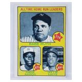 1973 Topps #1 All Time Home Run Leaders