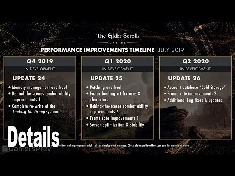 The Elder Scrolls Online - Dragonhold Details and Upcoming Fixes QuakeCon 2019 [HD 1080P]