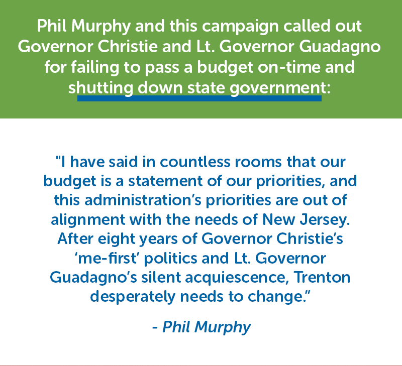 Phil Murphy and this campaign called out Governor Christie and Lt. Governor Guadagno for failing to pass a budget on-time and shutting down state government: