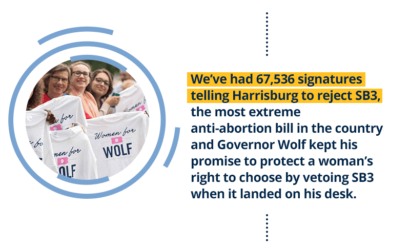 We've had 67,536 signatures telling Harrisburg to reject SB3, the most extreme anti-abortion bill in the country and Governor Wolf kept his promise to protect a woman's right to choose by vetoing SB3 when it landed on his desk.