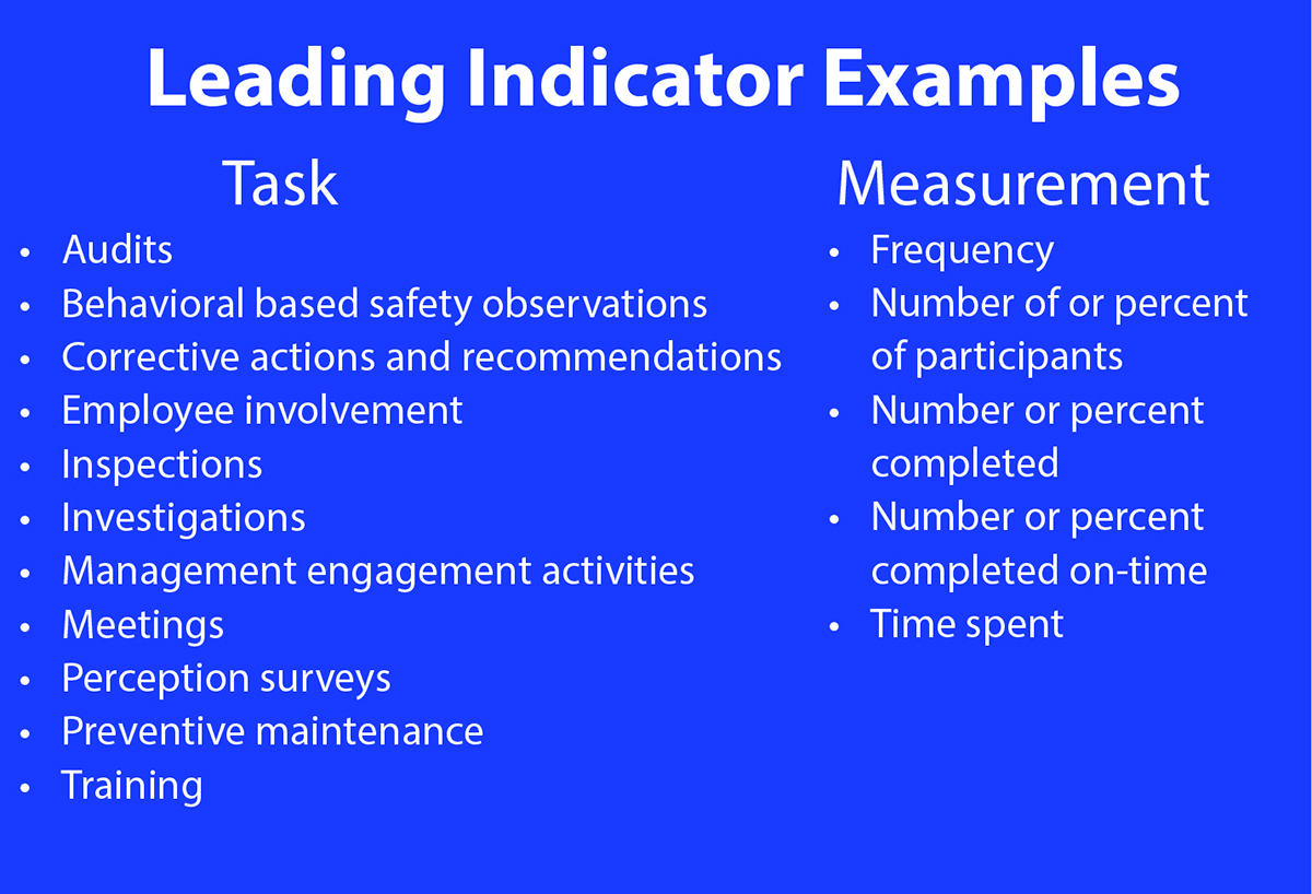 Leading-indicators-slide-pic.jpg#asset:215674