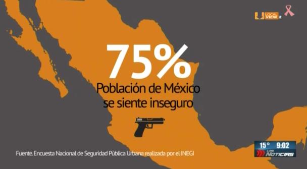 Se dan a conocer resultados de la Encuesta Nacional de Seguridad Pública Urbana, realizada por el INEGI