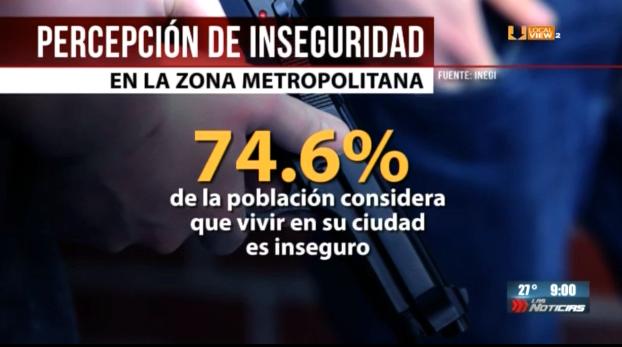 Aumenta la percepción de inseguridad en Nuevo León