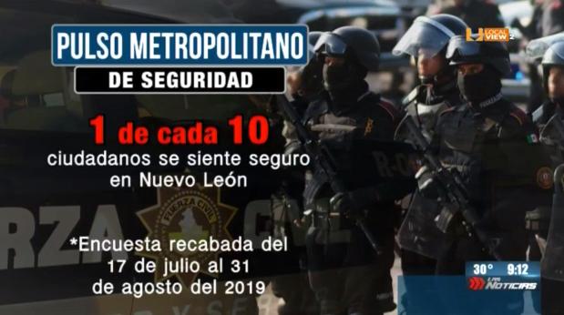 Sólo uno de cada diez habitantes de Nuevo León se siente seguro. Así lo revela el Pulso Metropolitano de Seguridad
