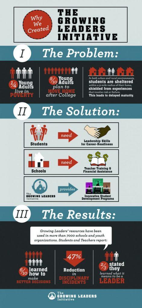 tgli-infographic-rack-size-700x1522