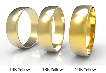 rings sapphire latest indian men with yellow this ring gold s in buy grams