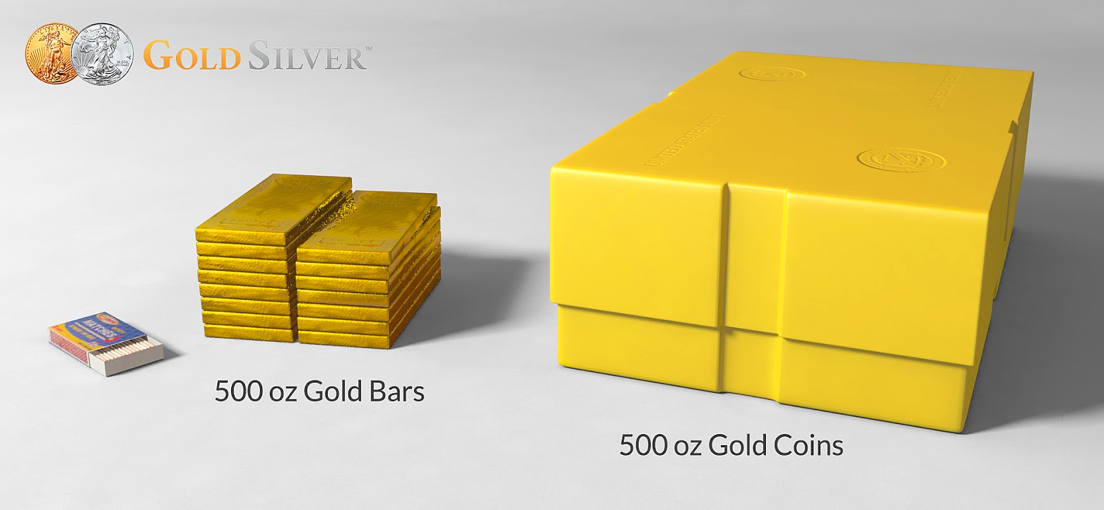storage volume for gold bars vs gold coins
