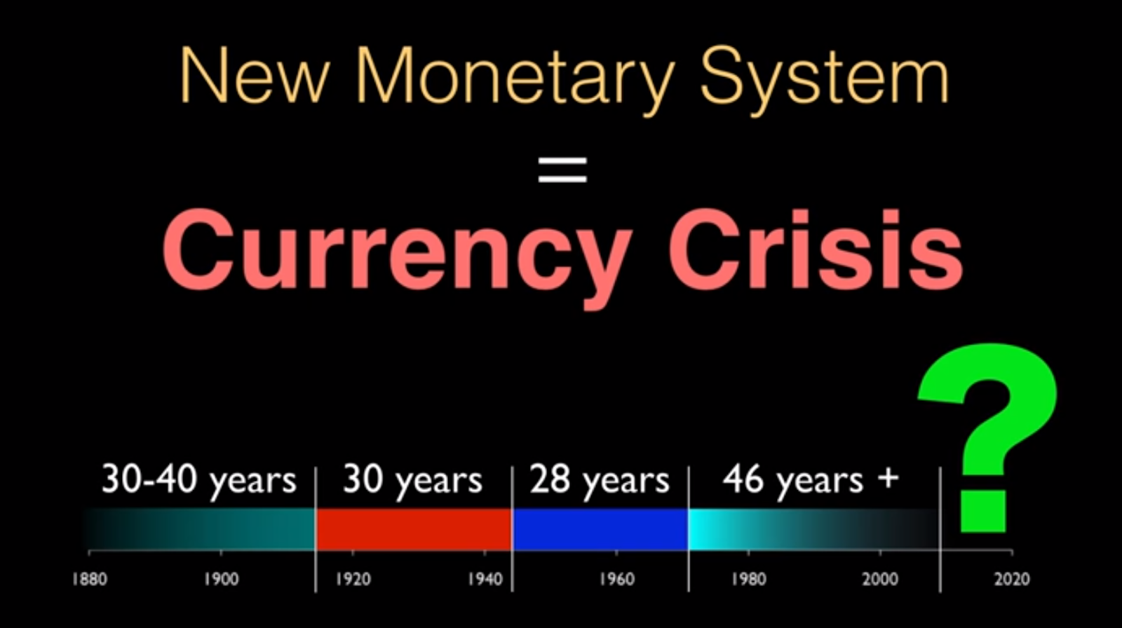 It's time for a new monetary system