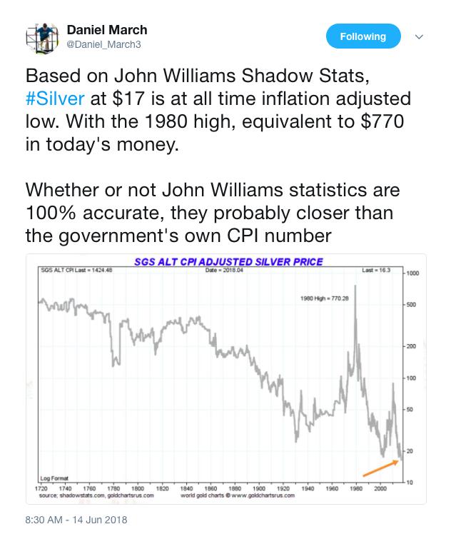 cours argent corrigé de l'inflation / info en continu  Uploads%2F1529328354546-Screen+Shot+2018-06-18+at+9.24.57+AM