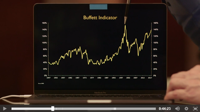 Premise Indicator Words: Introducing Mike Maloney's Market Fragility Index: What It