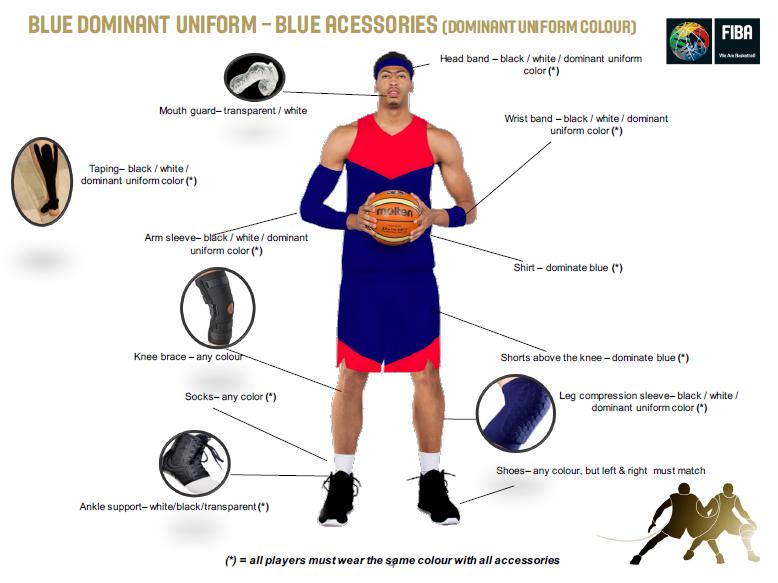 Blue Uniform Blue Accessories