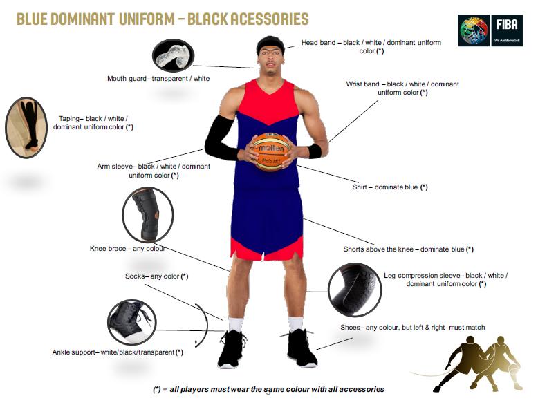 Blue Uniform Black Accessories