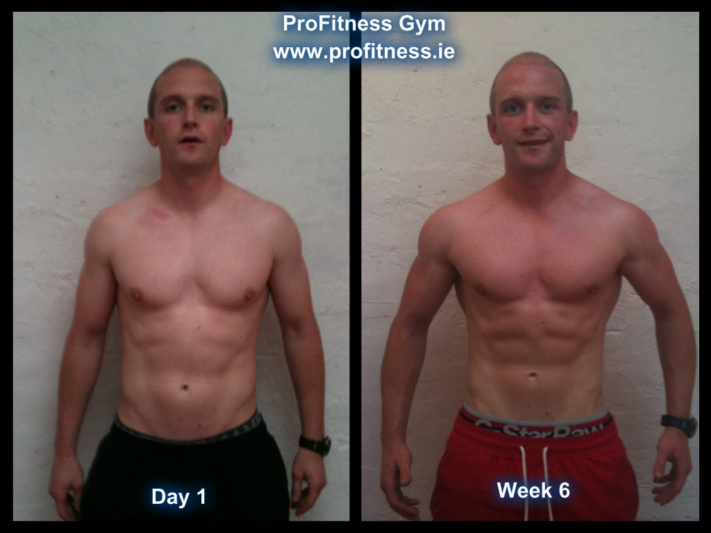 Personal Trainer Rathfarnham - ProFitness Gym