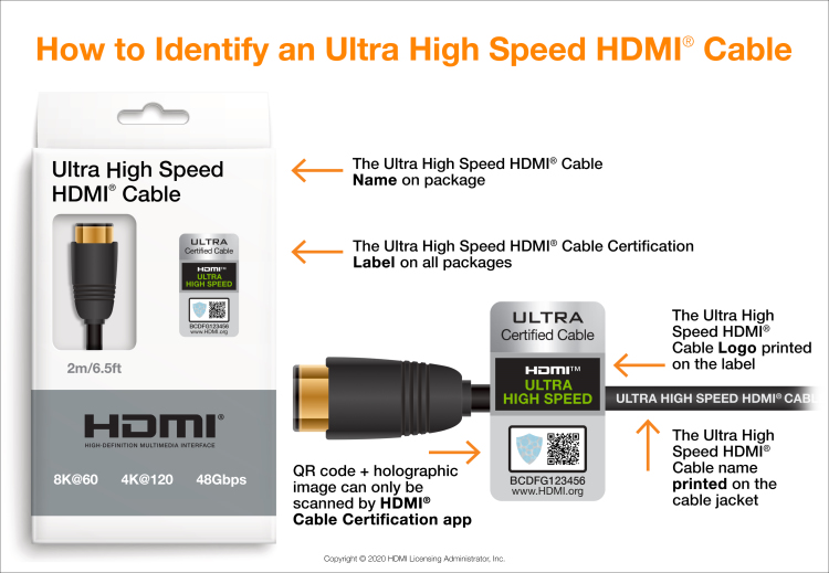 Ultra High Speed HDMI Cable with Label