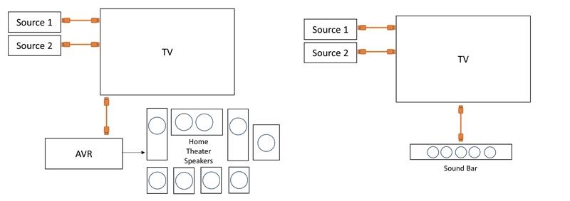 eARC Diagram
